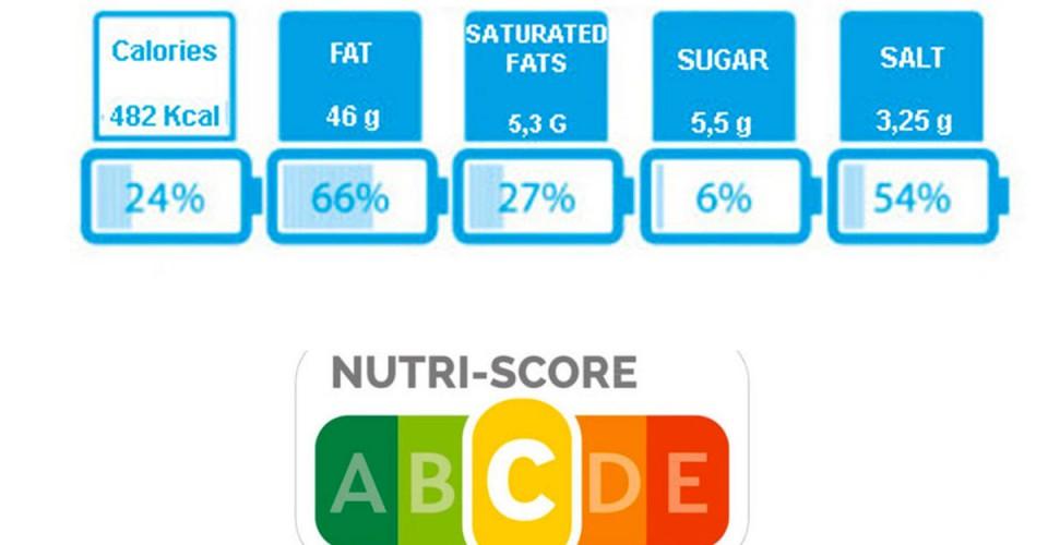 Etichettatura nutrizionale: gli italiani sono consumatori informati. Indagine di Agronetwork-Confagricoltura